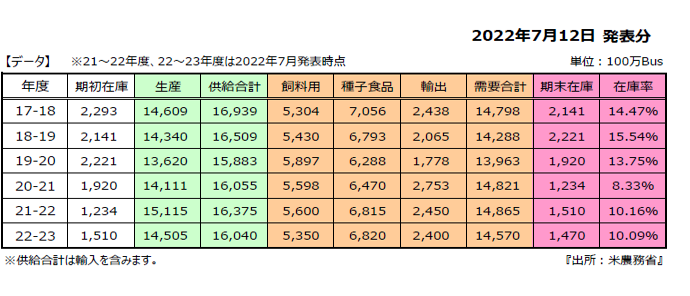 corn_data.png