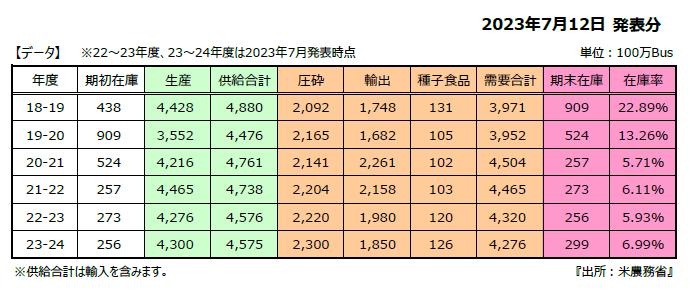 sb_data.png