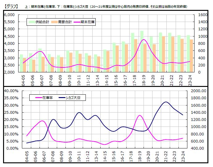 sb_graph.png